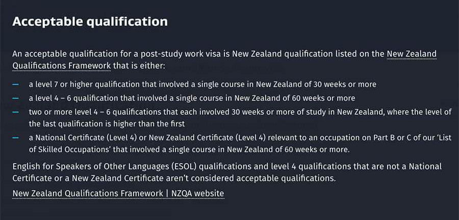 Требования для получения открытой рабочей визы выпускника