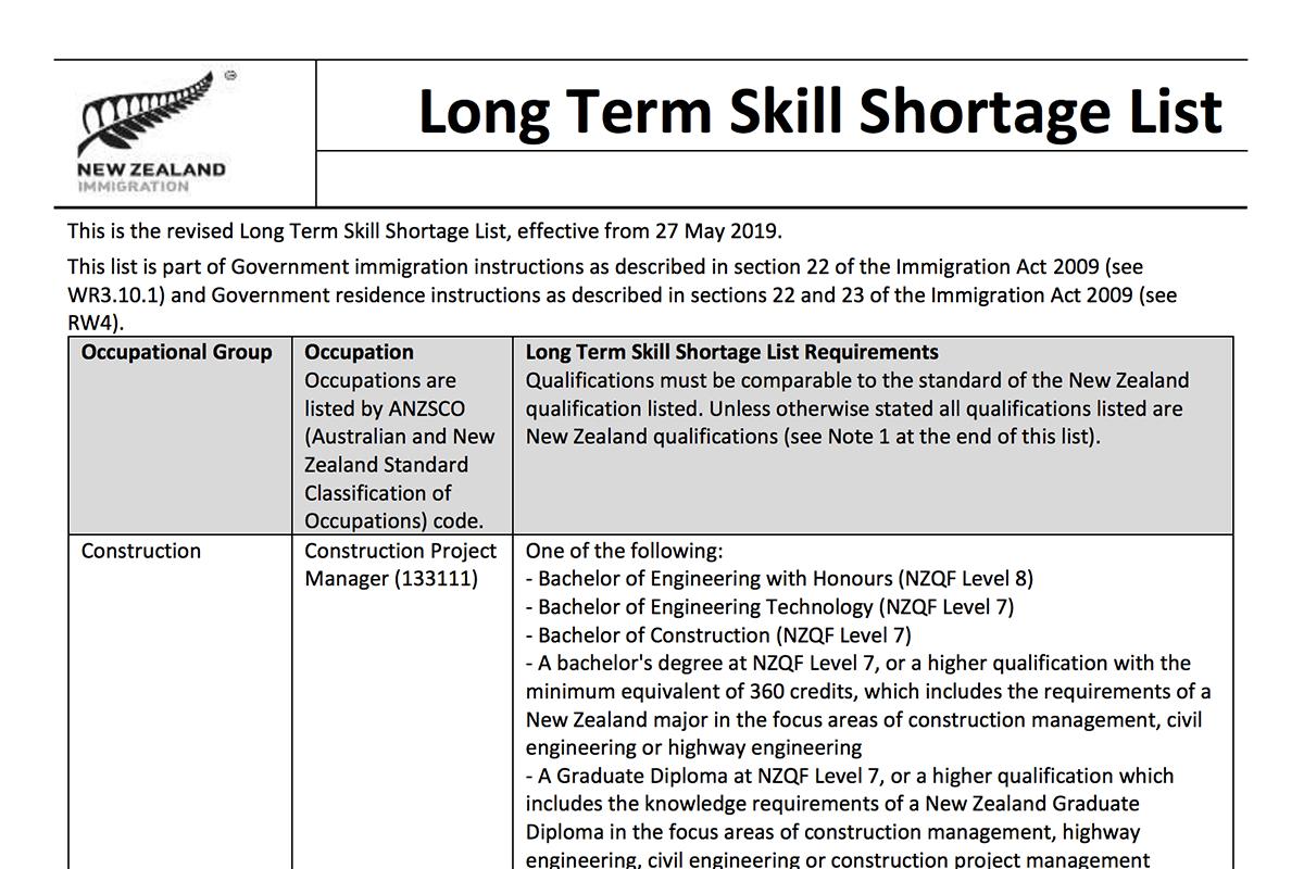 Список долгосрочно востребованных специальностей Новой Зеландии (LTSSL)